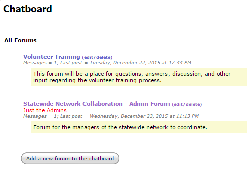 Chatboard collaborative Admin Only Forum