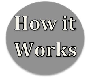 How iCarol Trial works