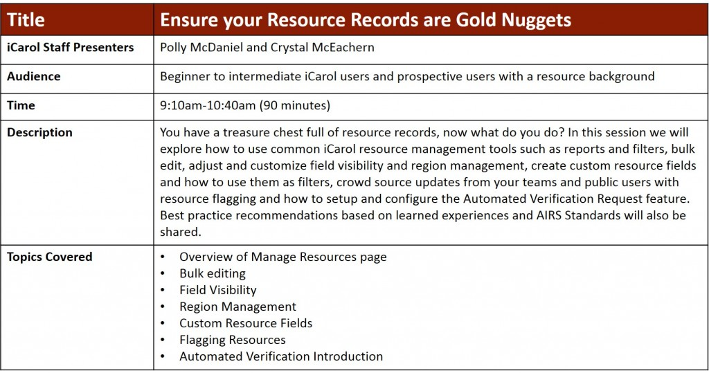 Manage Resources Session