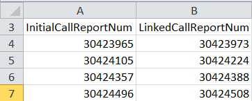 Call Reports Linked Together