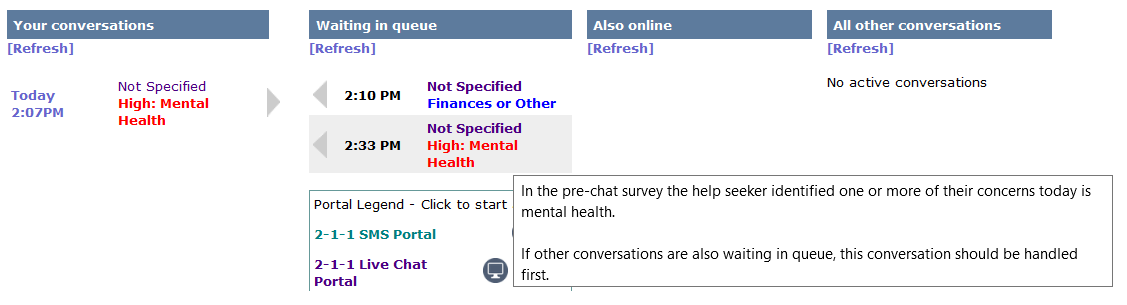What Is The Pre Chat Survey Queue Indicator And How Is It Used Icarol