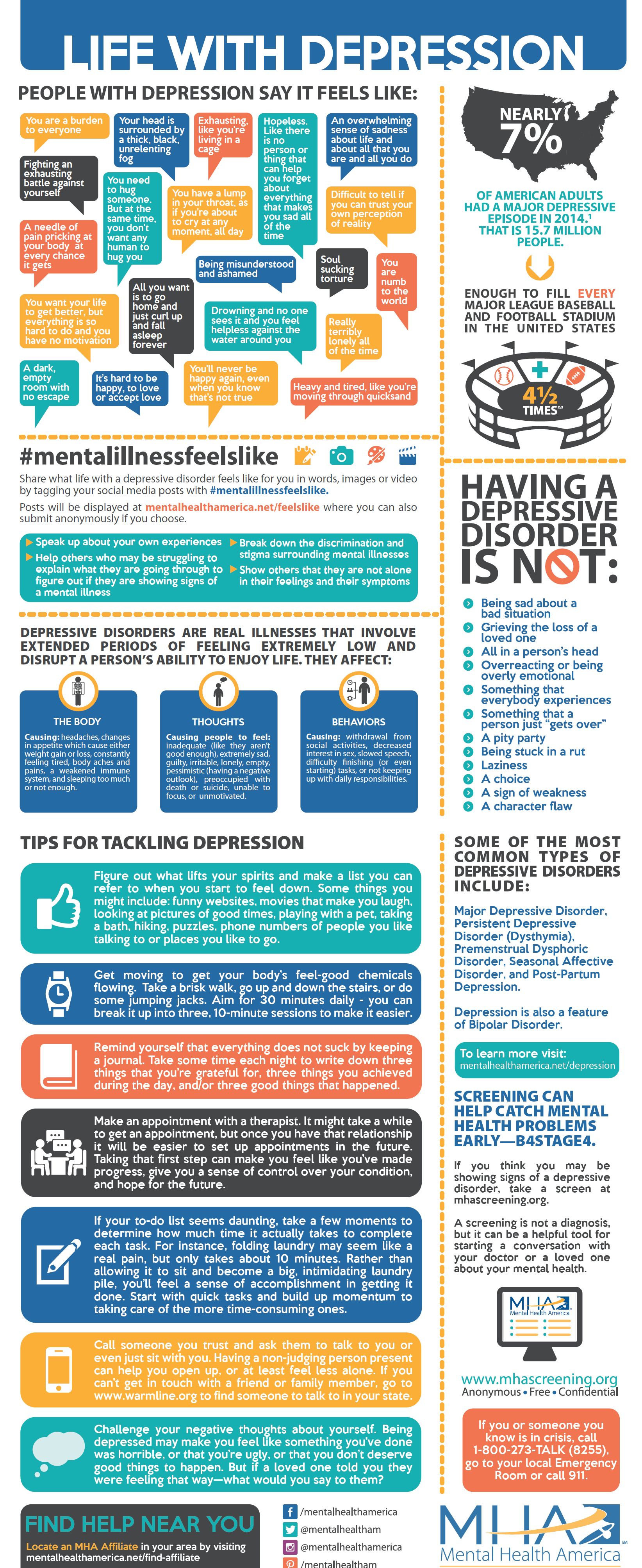 Depression Mental Health America infographic