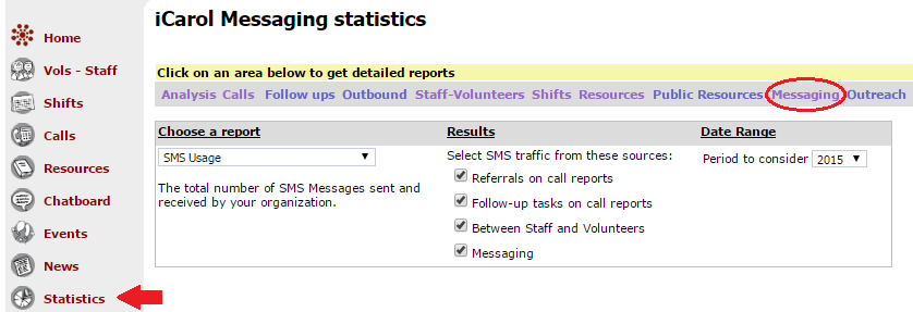Statistics-Messaging
