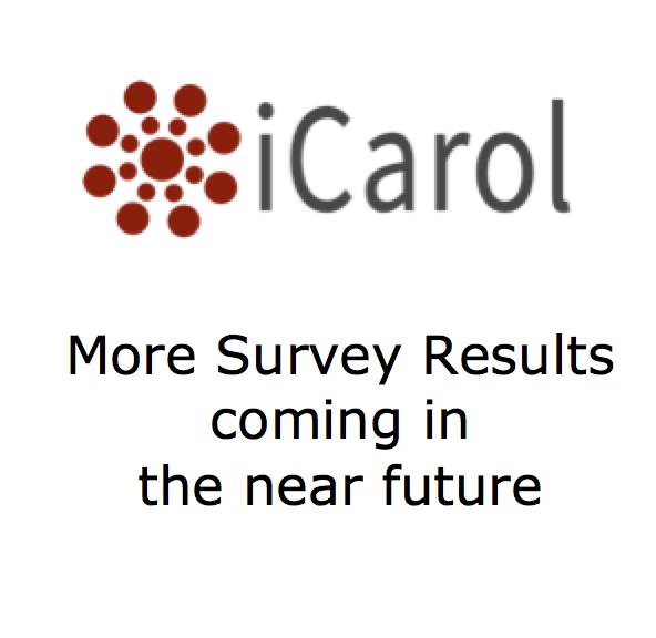 Surveys coming soon
