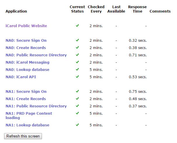 iCarol status monitor